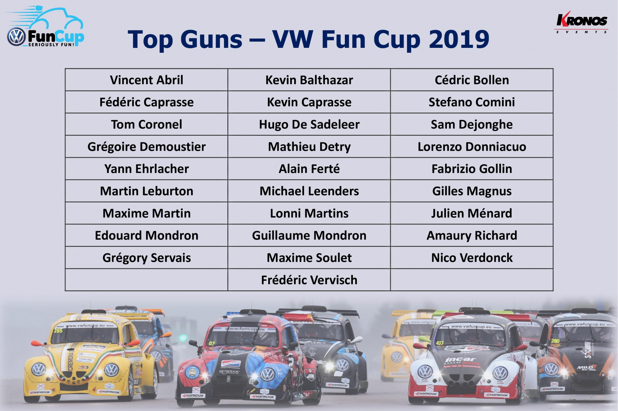 image 2 - Kronos Events confirme la liste des « Top Guns » pour la saison 2019
