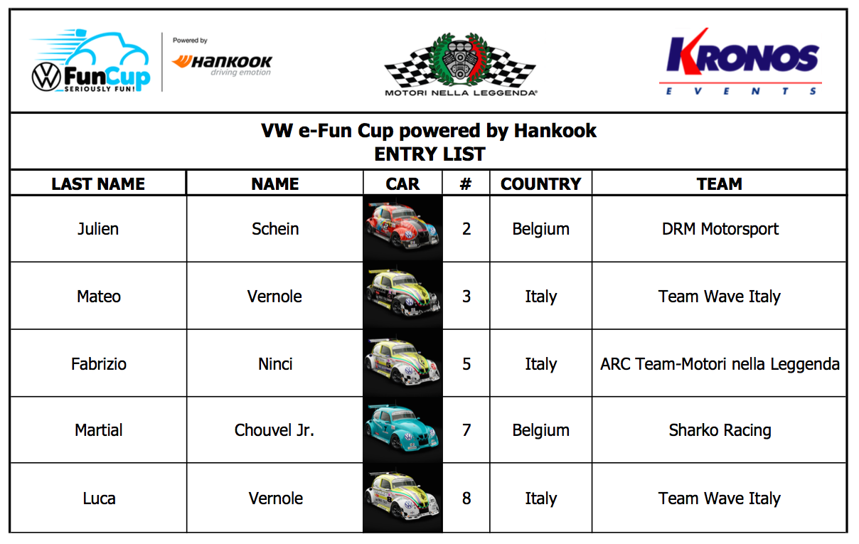 image 1 - Qui est votre favori en VW e-Fun Cup powered by Hankook ?